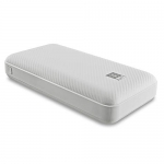 iBall 20000 mAh Powerbank at Rs.899